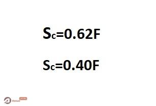 فرمول مقاومت فشاری مکعب اصلاح شده