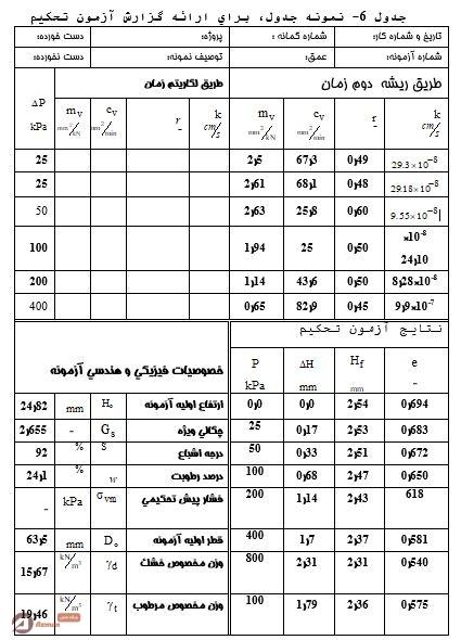 نمونه جدول گزارش آزمایش تحکیم